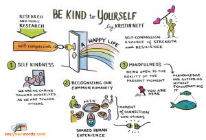 self-compassion-1